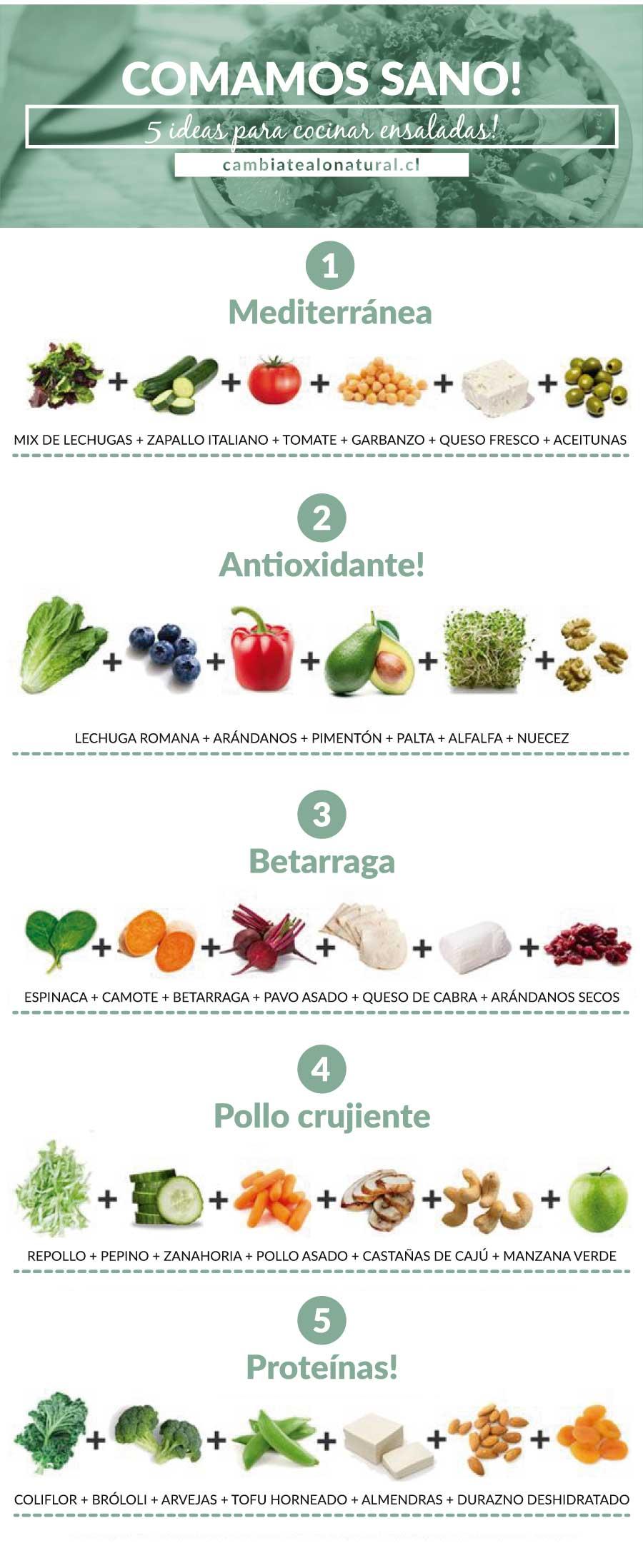 5 ideas para ensaladas